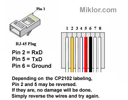 Rj45 Wiring Diagram For Leixen Vv 898: VV 898 Progr Cable   Miklor,