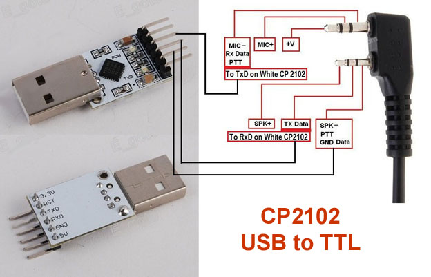 cp2102white technical section miklor XLR to TRS Wiring-Diagram at bakdesigns.co